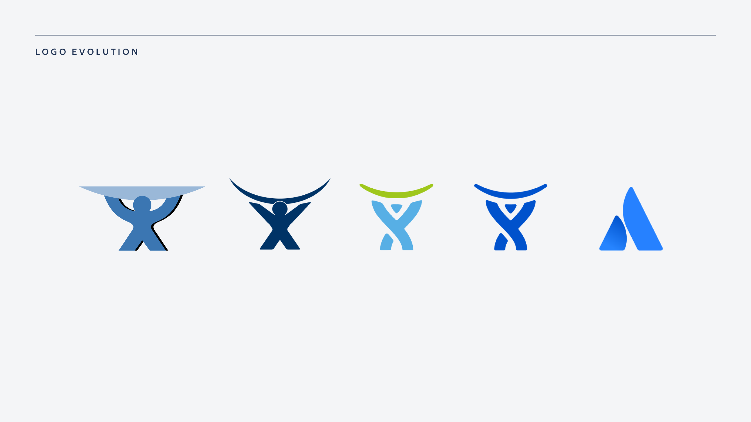 Atlassian Logo Evolution